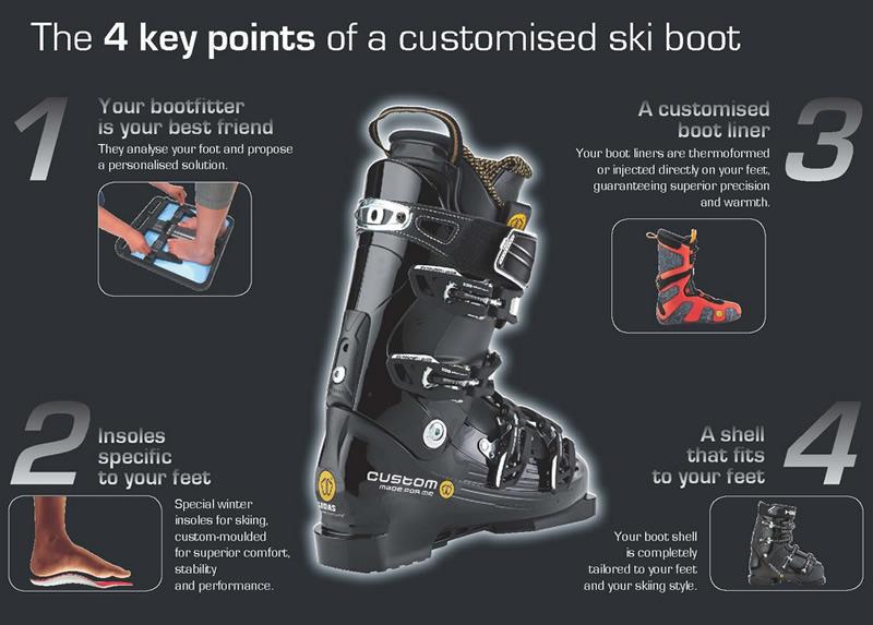 Ski boot fit